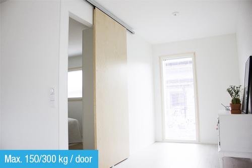 Useful Information About Sliding Doors Helaform Ltd