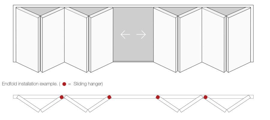 Folding Doors Endfold Or Centrefold Sliding System